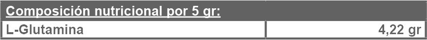 gluta-xxl-american-nutrition-tabla