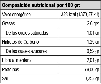 whey-professional-american-nutrition-tabla01